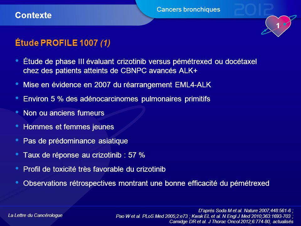 Contexte Étude PROFILE 1007 (1)