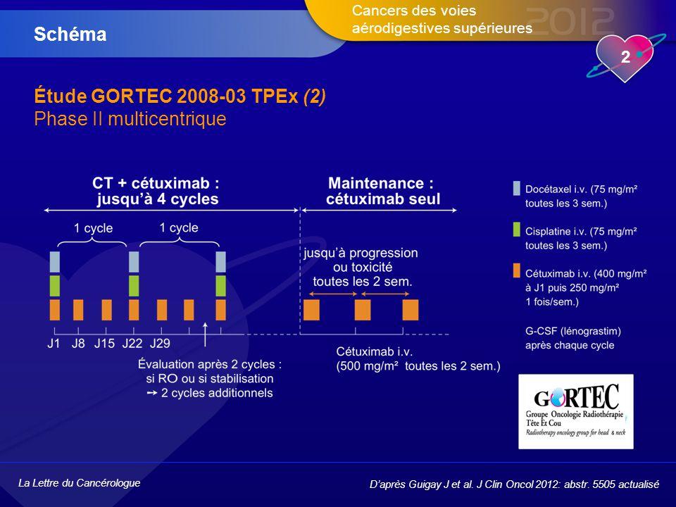 Étude GORTEC 2008-03 TPEx (2) Phase II multicentrique