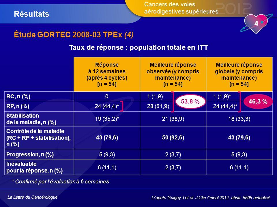 Résultats Étude GORTEC 2008-03 TPEx (4)