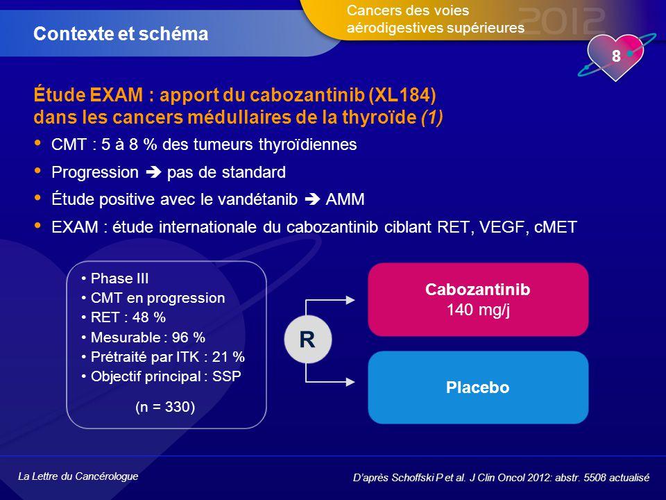 Contexte et schéma Étude EXAM : apport du cabozantinib (XL184) dans les cancers médullaires de la thyroïde (1)