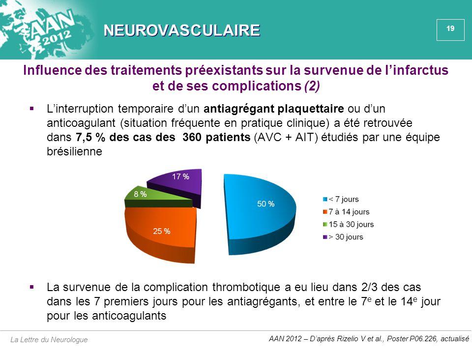 NEUROVASCULAIRE Influence des traitements préexistants sur la survenue de l'infarctus et de ses complications (2)