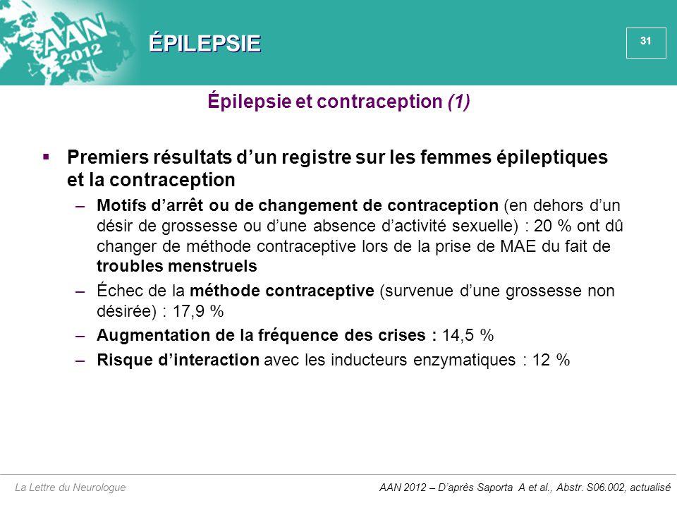 Épilepsie et contraception (1)