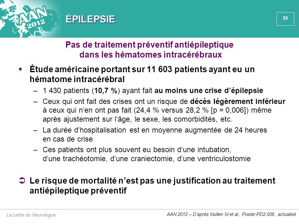 ÉPILEPSIE Pas de traitement préventif antiépileptique