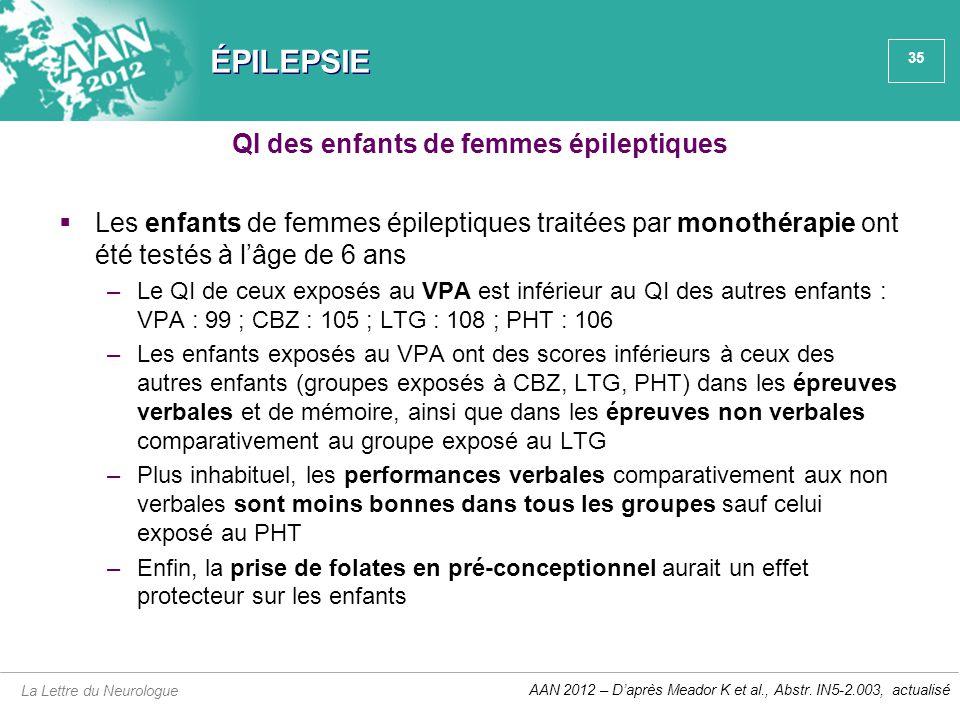 QI des enfants de femmes épileptiques