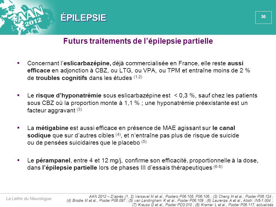 Futurs traitements de l'épilepsie partielle
