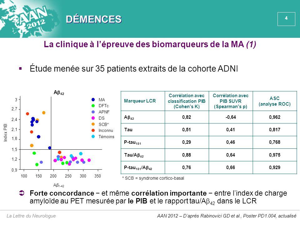 DÉMENCES La clinique à l'épreuve des biomarqueurs de la MA (1)