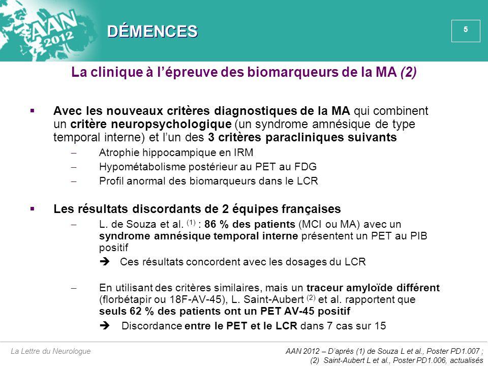 La clinique à l'épreuve des biomarqueurs de la MA (2)