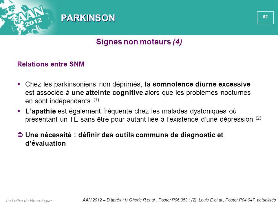 PARKINSON Signes non moteurs (4) Relations entre SNM