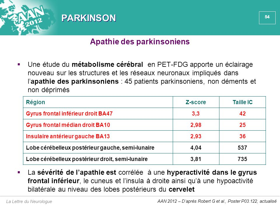 Apathie des parkinsoniens