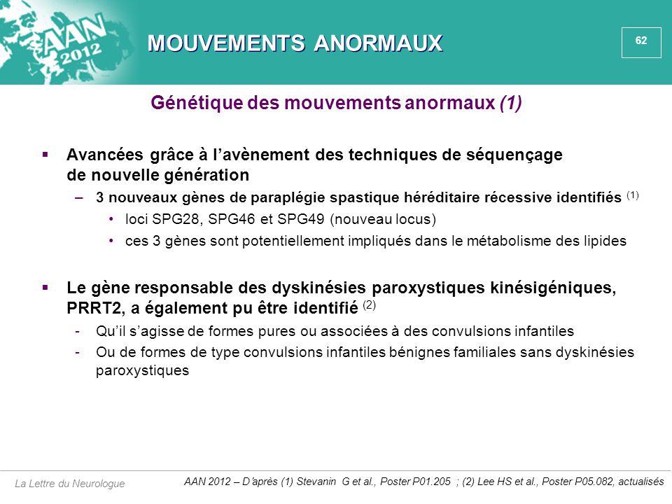 Génétique des mouvements anormaux (1)