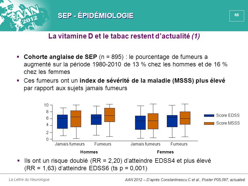 La vitamine D et le tabac restent d'actualité (1)