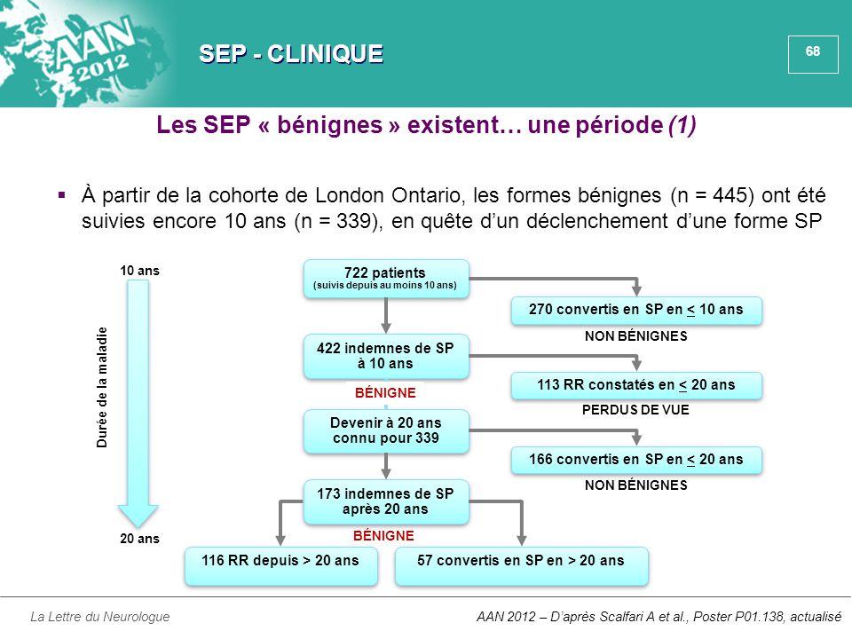 Les SEP « bénignes » existent… une période (1)