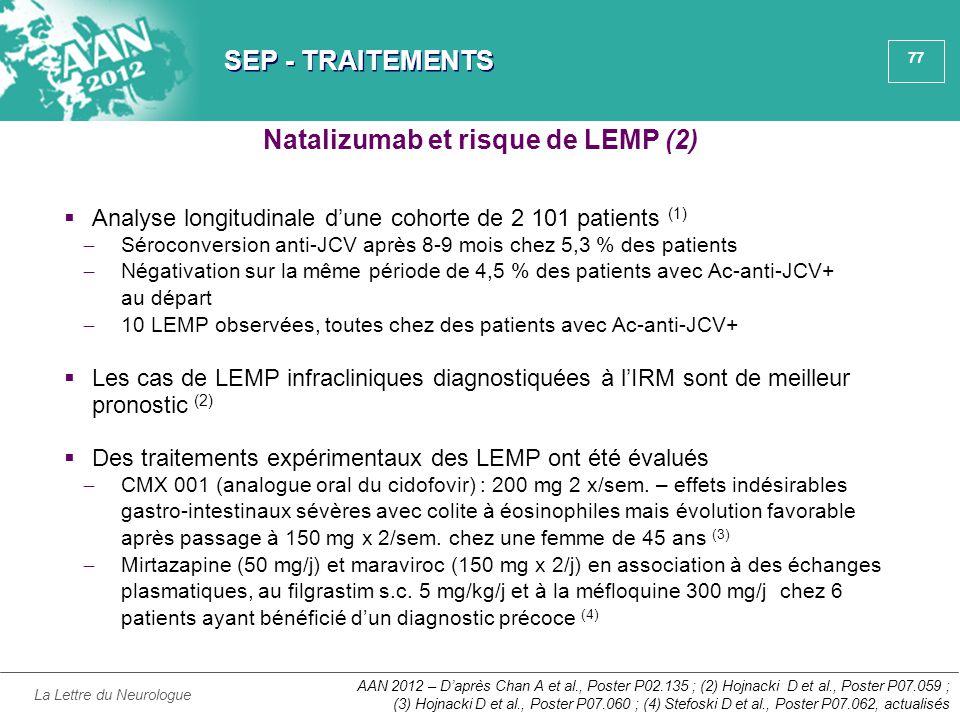 Natalizumab et risque de LEMP (2)