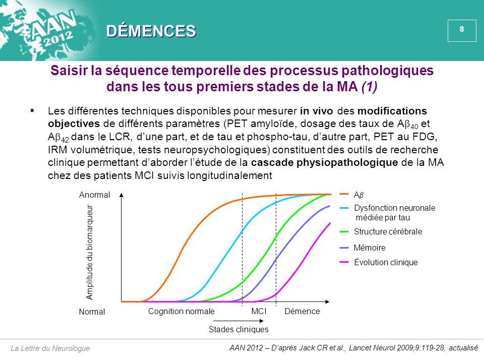 DÉMENCES Saisir la séquence temporelle des processus pathologiques