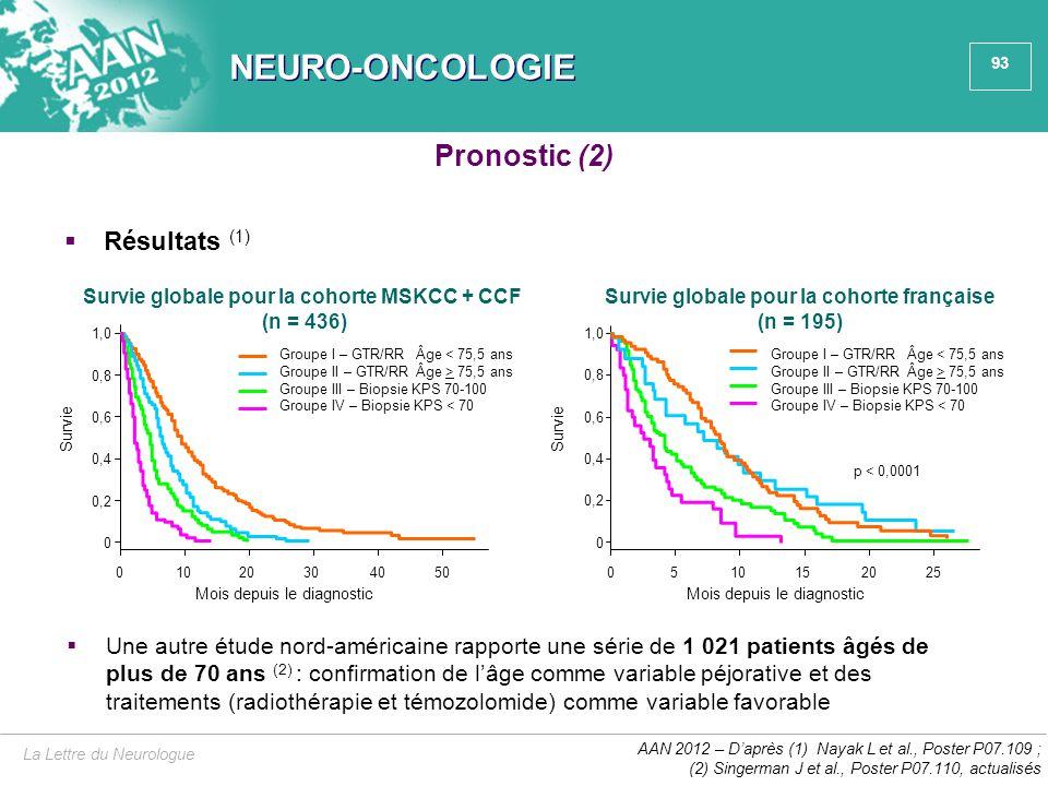 NEURO-ONCOLOGIE Pronostic (2) Résultats (1)