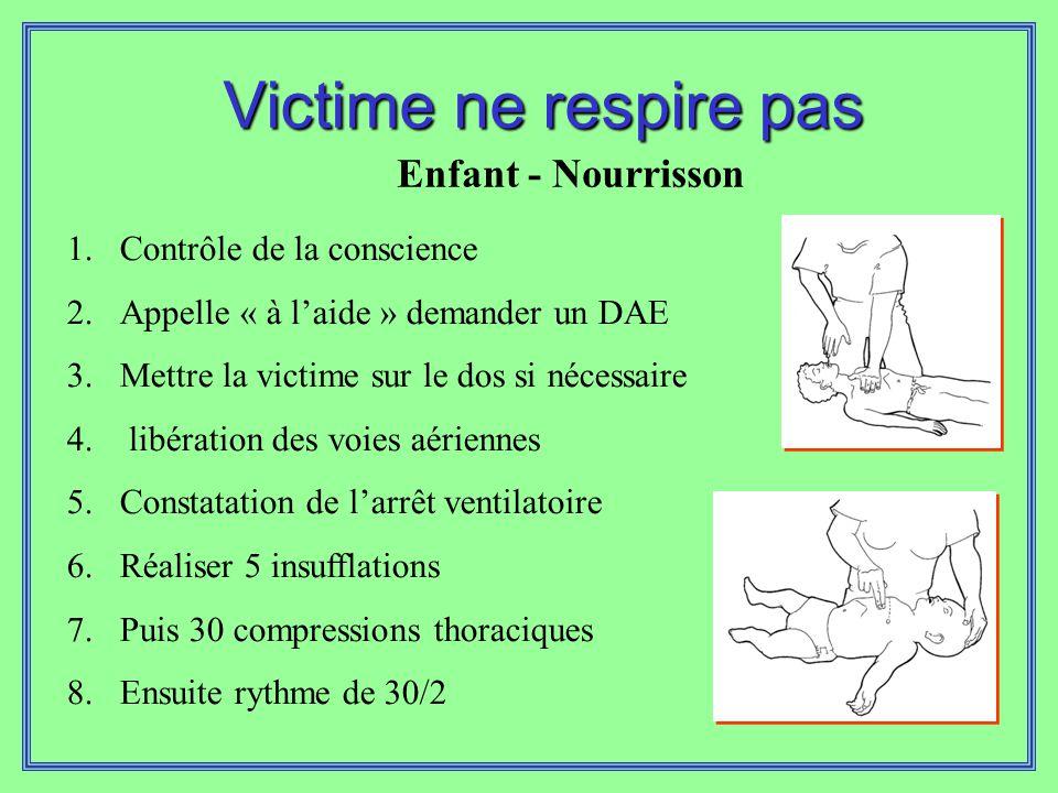 Victime ne respire pas Enfant - Nourrisson Contrôle de la conscience