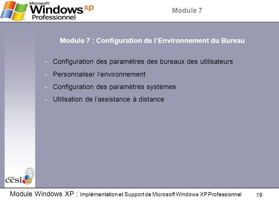 Module 7 : Configuration de l'Environnement du Bureau