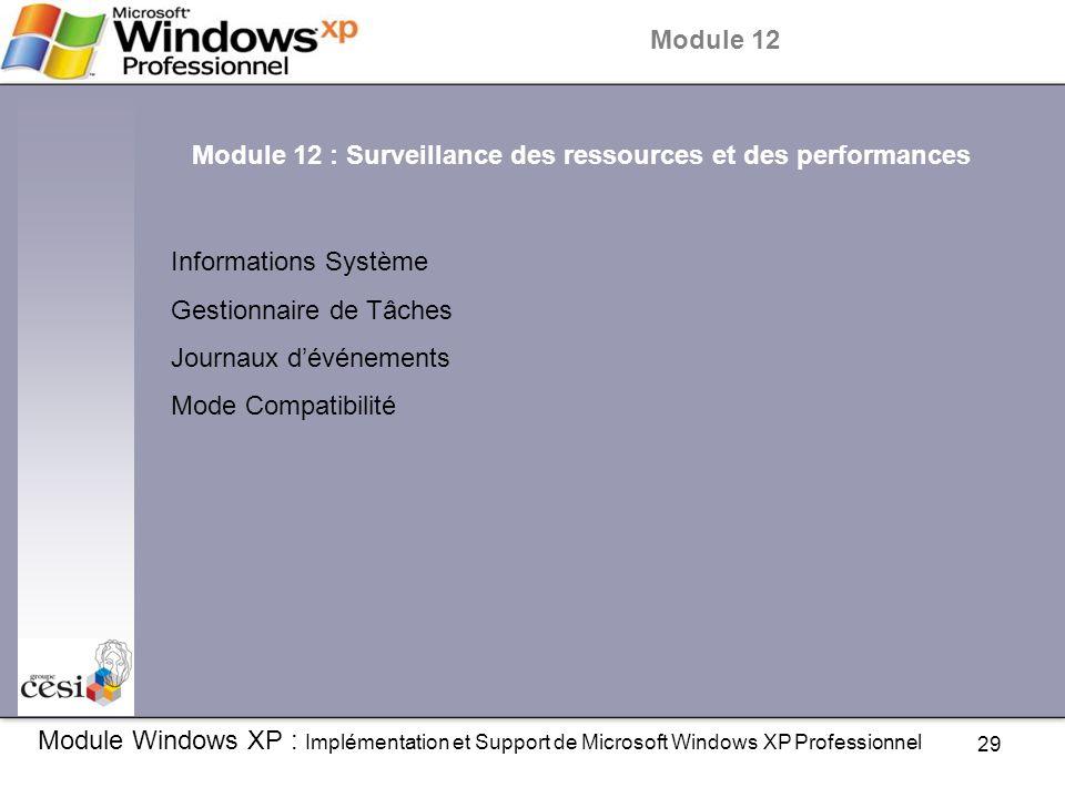 Module 12 : Surveillance des ressources et des performances