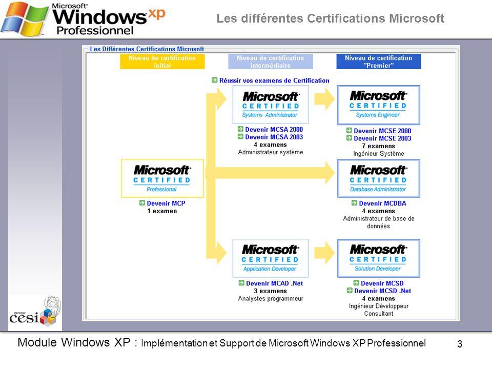 Les différentes Certifications Microsoft