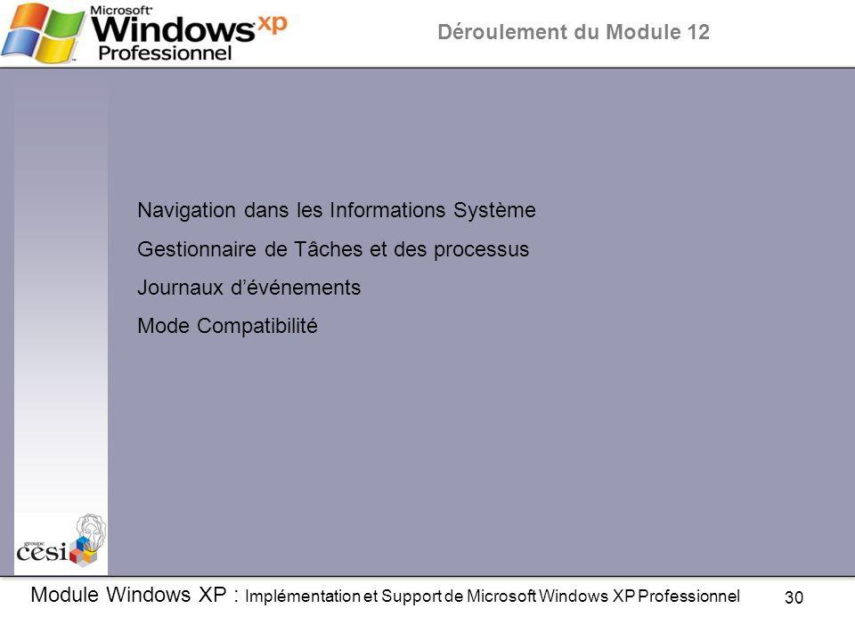 Navigation dans les Informations Système