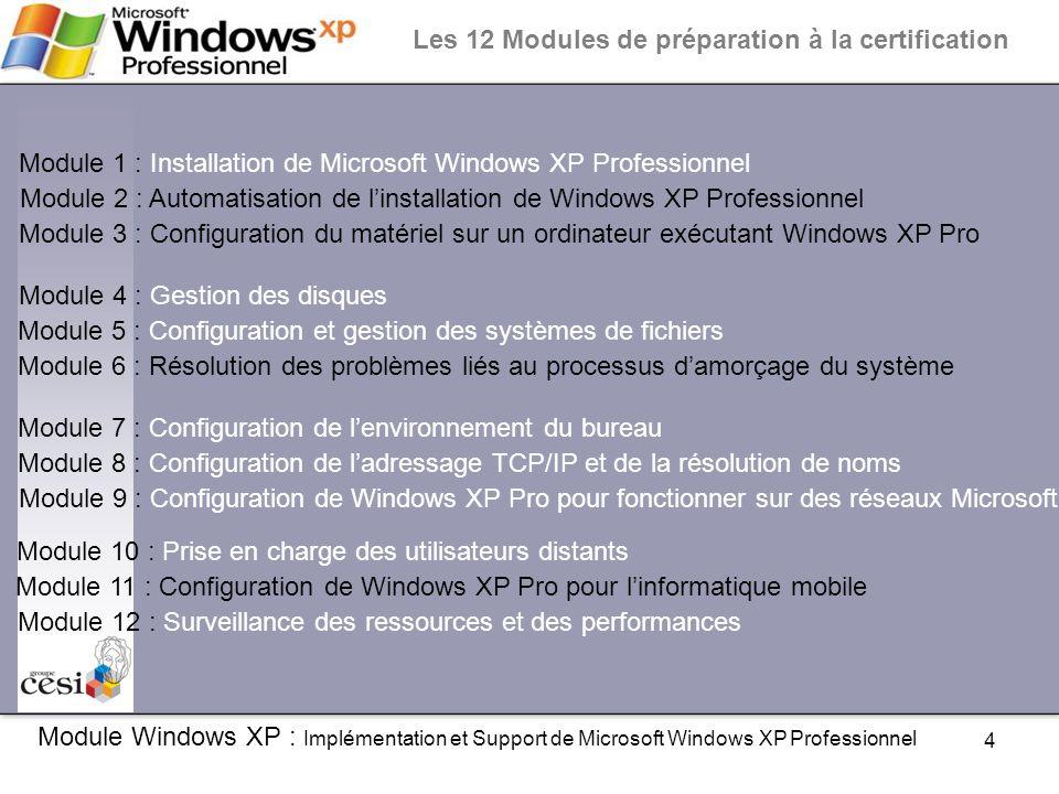 Les 12 Modules de préparation à la certification
