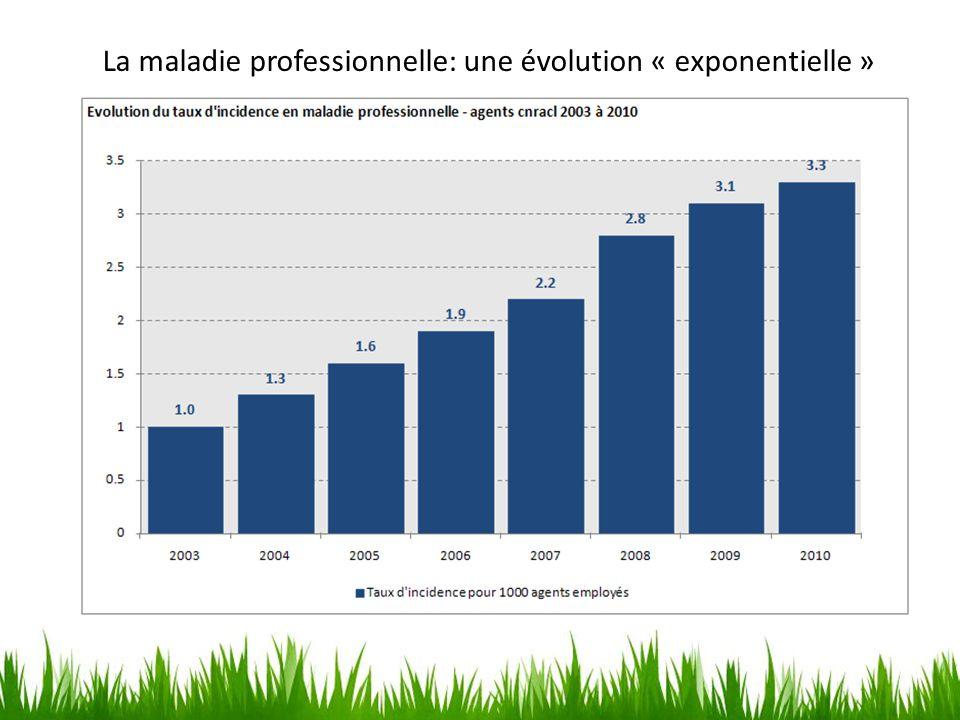 La maladie professionnelle: une évolution « exponentielle »