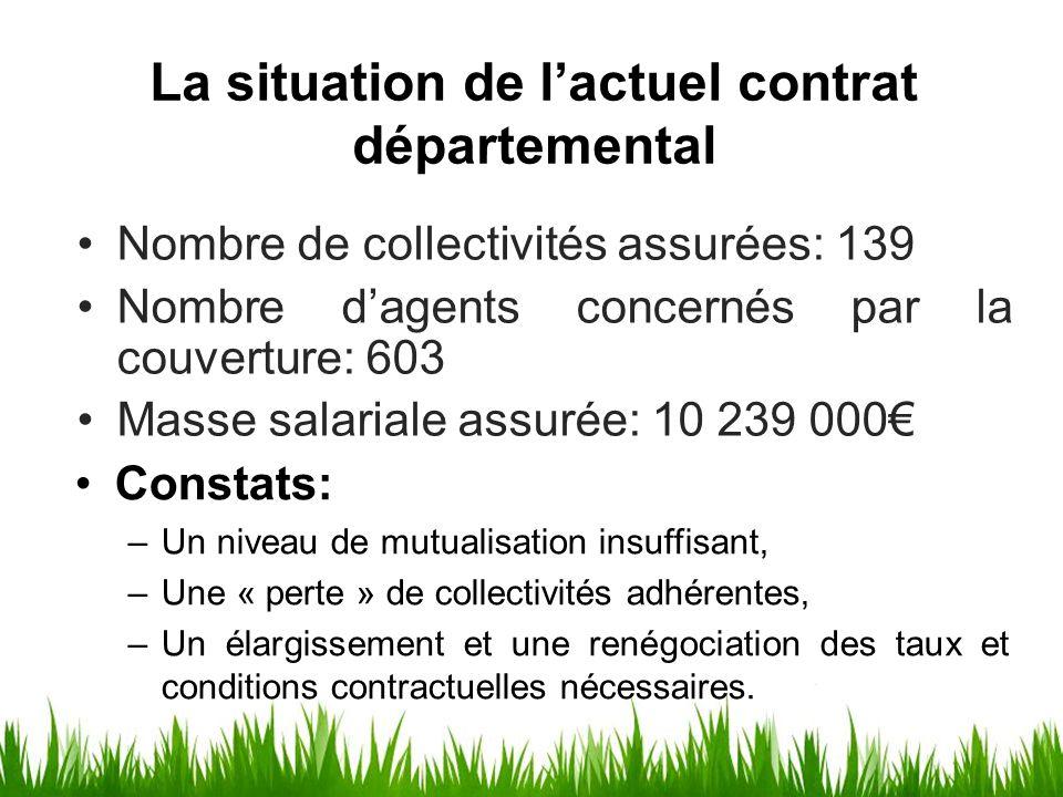La situation de l'actuel contrat départemental