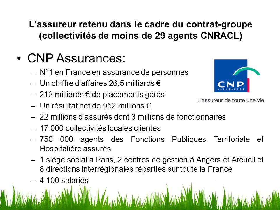 L'assureur retenu dans le cadre du contrat-groupe (collectivités de moins de 29 agents CNRACL)
