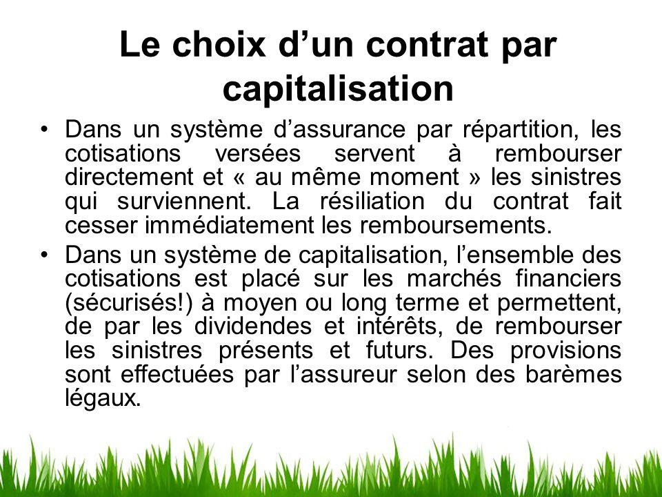 Le choix d'un contrat par capitalisation