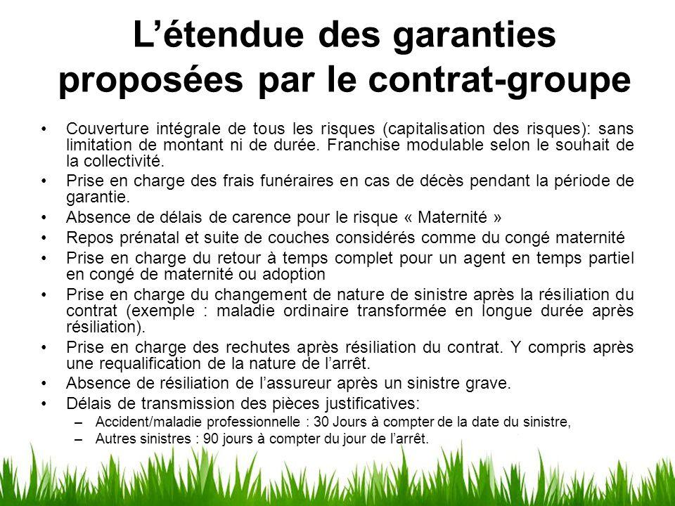 L'étendue des garanties proposées par le contrat-groupe