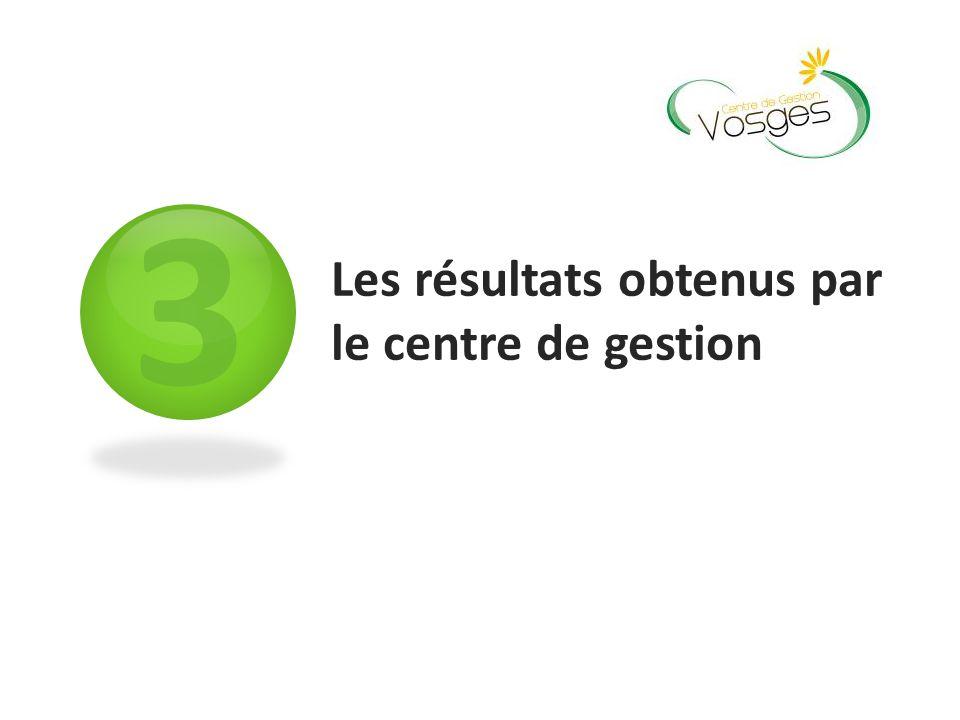 Les résultats obtenus par le centre de gestion