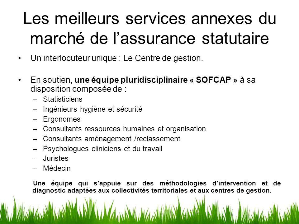 Les meilleurs services annexes du marché de l'assurance statutaire