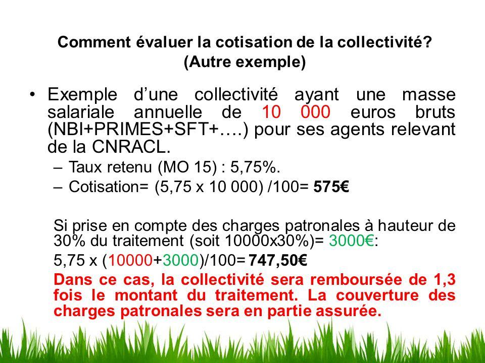 Comment évaluer la cotisation de la collectivité (Autre exemple)