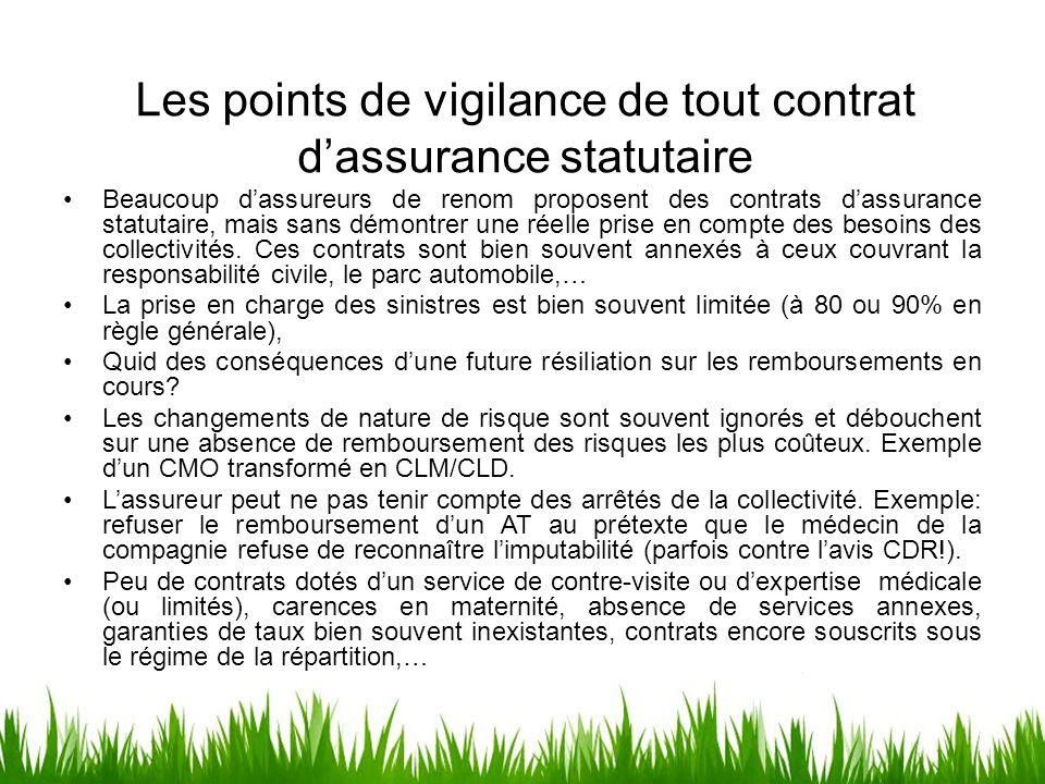 Les points de vigilance de tout contrat d'assurance statutaire