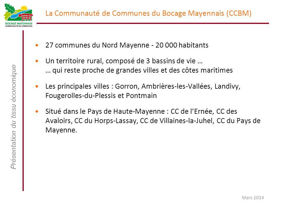La Communauté de Communes du Bocage Mayennais (CCBM)