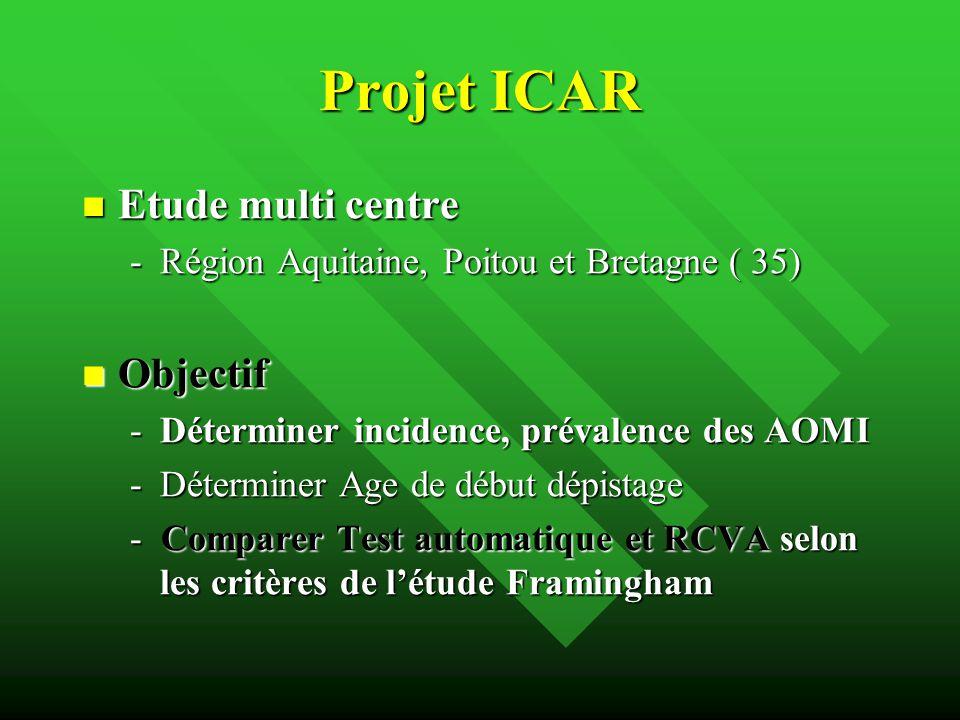 Projet ICAR Etude multi centre Objectif