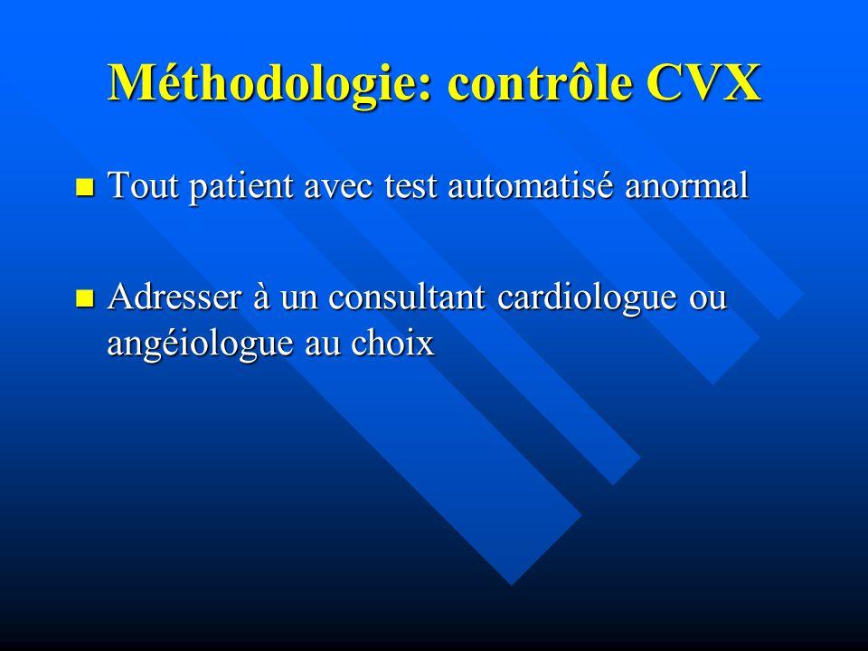 Méthodologie: contrôle CVX