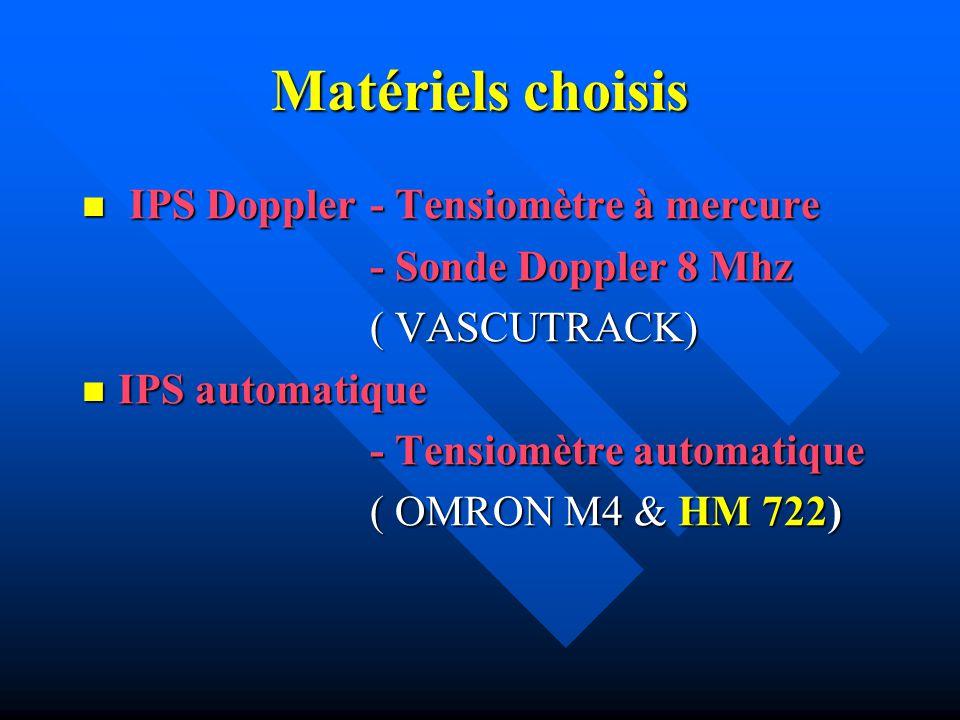 Matériels choisis IPS Doppler - Tensiomètre à mercure