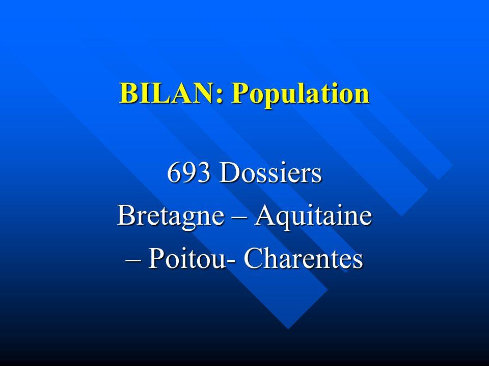 693 Dossiers Bretagne – Aquitaine – Poitou- Charentes