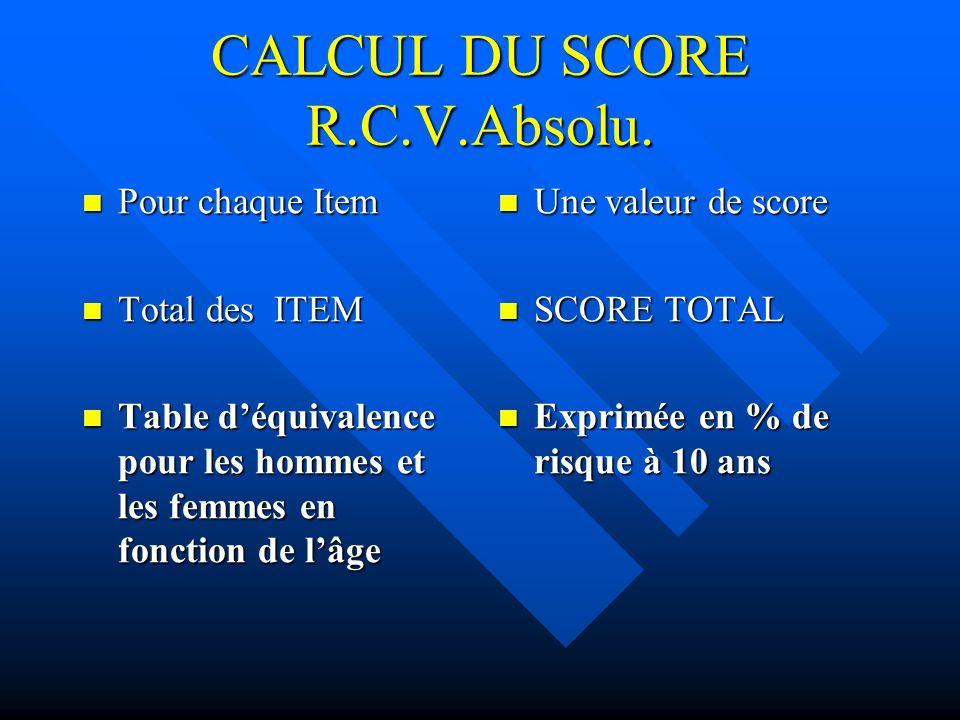 CALCUL DU SCORE R.C.V.Absolu.
