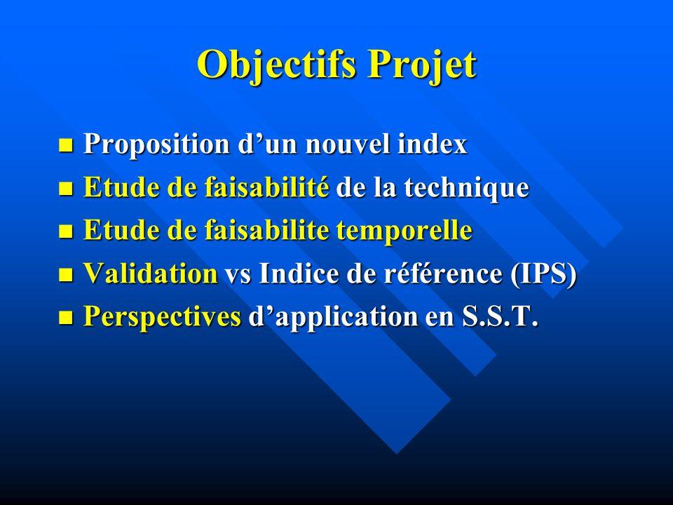 Objectifs Projet Proposition d'un nouvel index