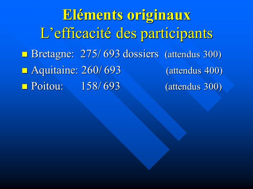 Eléments originaux L'efficacité des participants