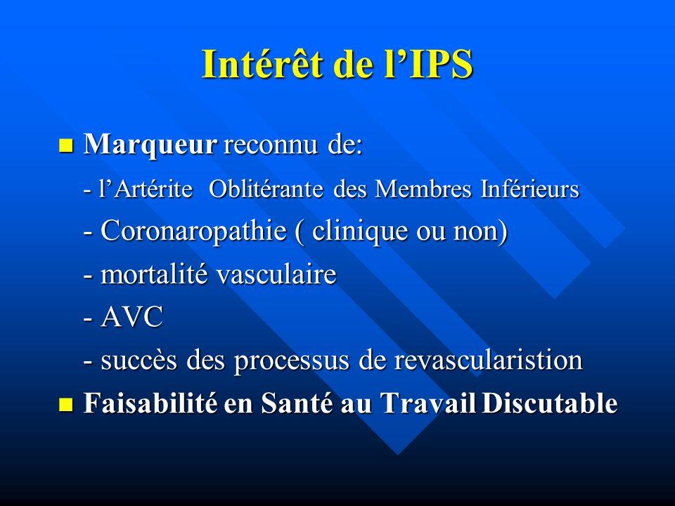 Intérêt de l'IPS Marqueur reconnu de: