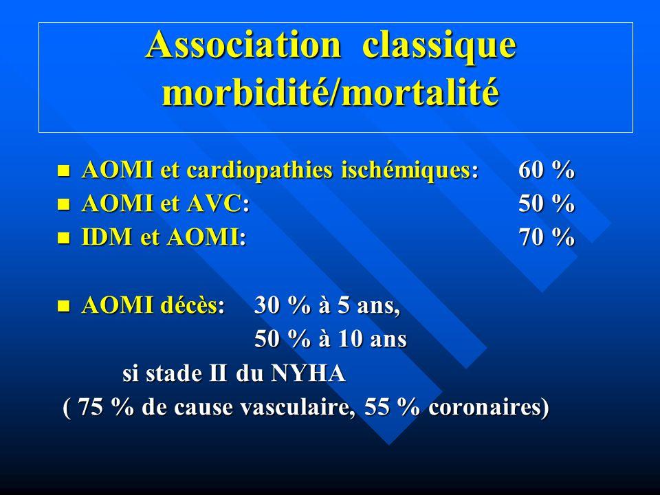 Association classique morbidité/mortalité