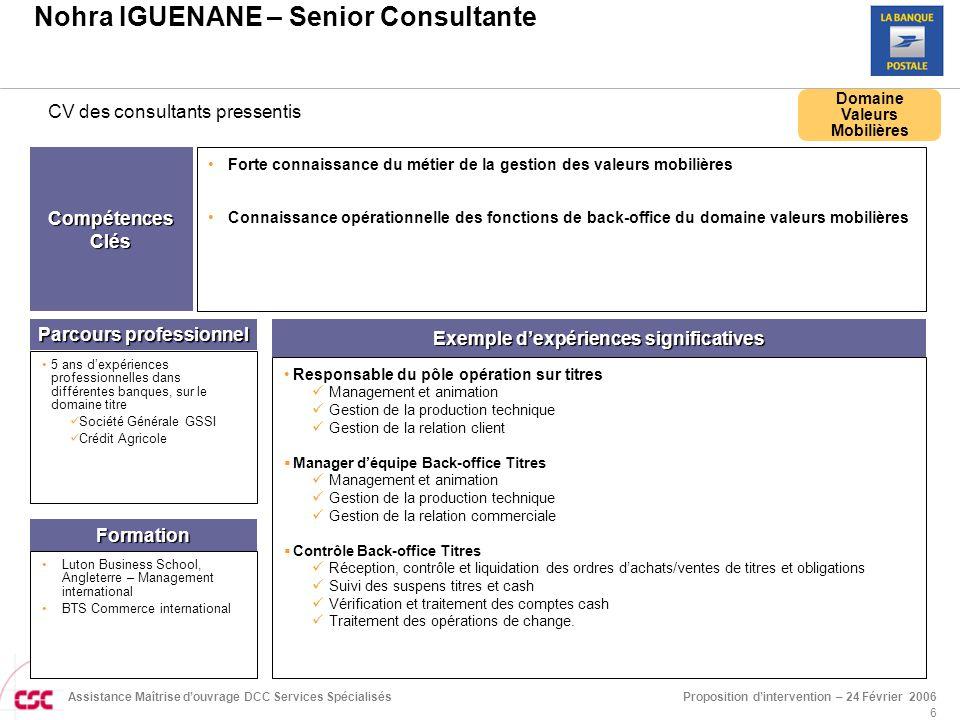 Nohra IGUENANE – Senior Consultante