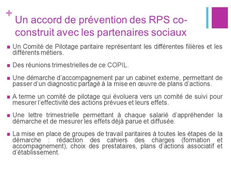 Un accord de prévention des RPS co-construit avec les partenaires sociaux