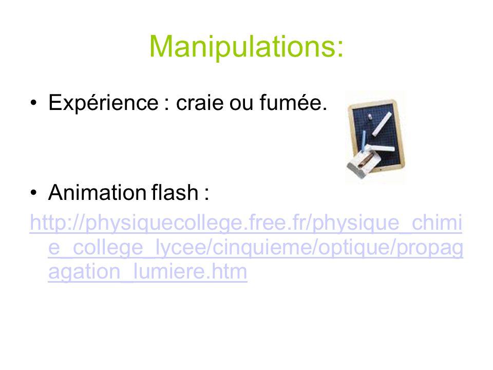 Manipulations: Expérience : craie ou fumée. Animation flash :