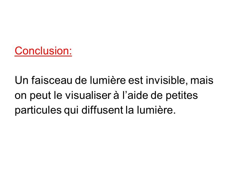 Conclusion: Un faisceau de lumière est invisible, mais. on peut le visualiser à l'aide de petites.