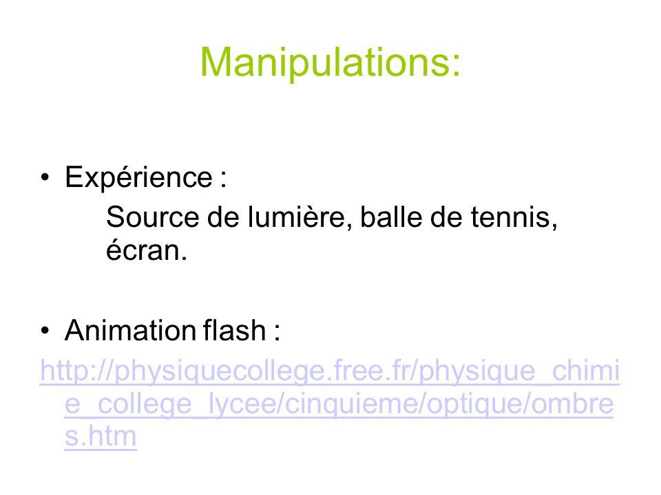 Manipulations: Expérience : Source de lumière, balle de tennis, écran.