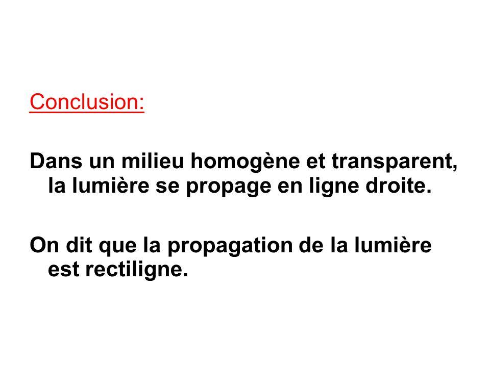 Conclusion: Dans un milieu homogène et transparent, la lumière se propage en ligne droite.